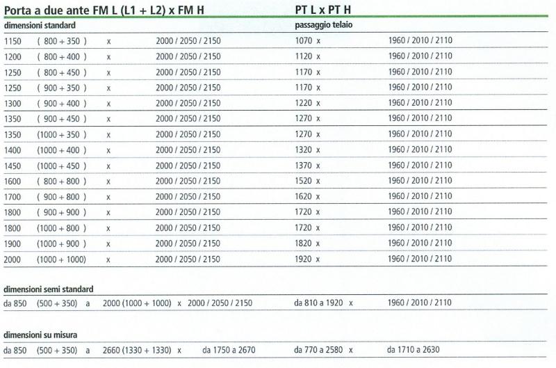 dimensioni cornici standard 28 images misure cornici