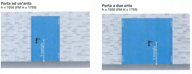 Porte multiuso ferport srl - Altezza maniglia porta ...